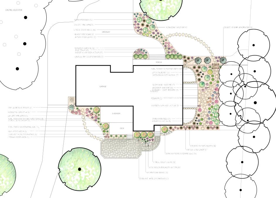 Full Yard Landscape Design