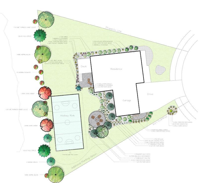 Full Yard Landscape Design with Backyard Hockey Rink
